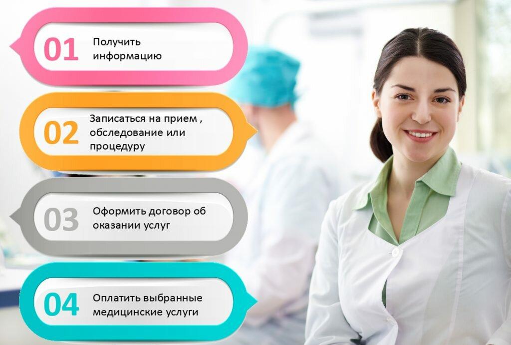 медицинский регистратор рабочее время